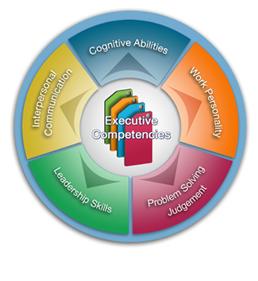 executive-graph